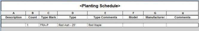 plant_schedule1