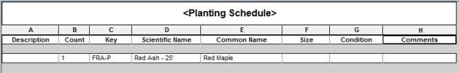 plant_schedule2