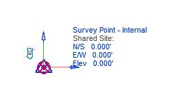 survey_point
