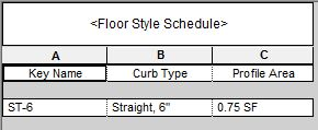 calculate curb_floor style