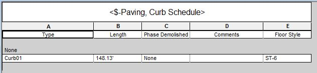 calculate curb_schedule