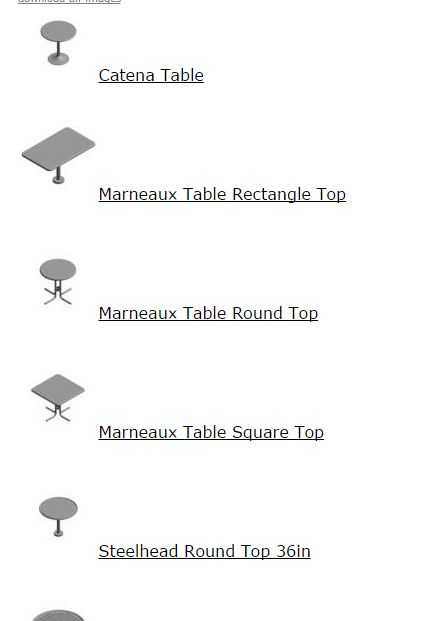 update_landscape tables