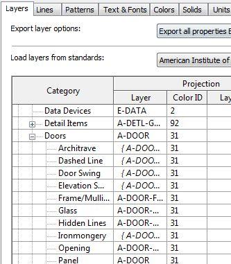 Categories and Subcategories – landarchBIM