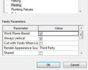 family parameters