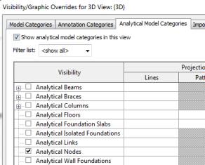 analytical nodes