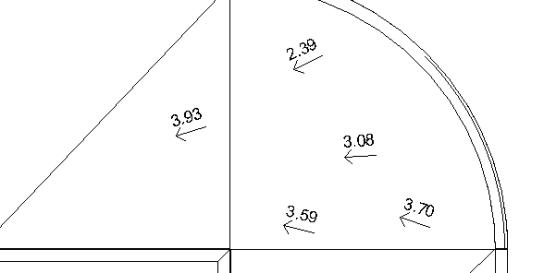 spot slope