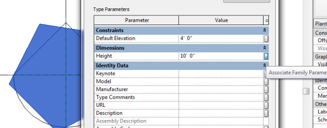 associate parameter