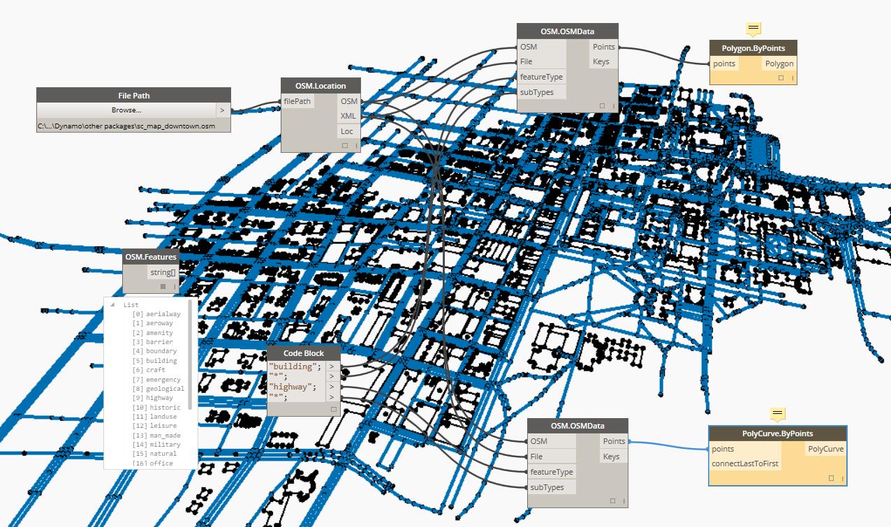 Elk Mapping in Dynamo – landarchBIM