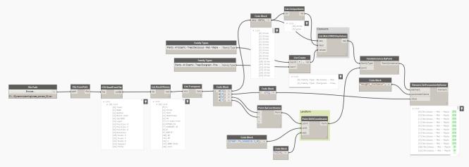 treemap_def01