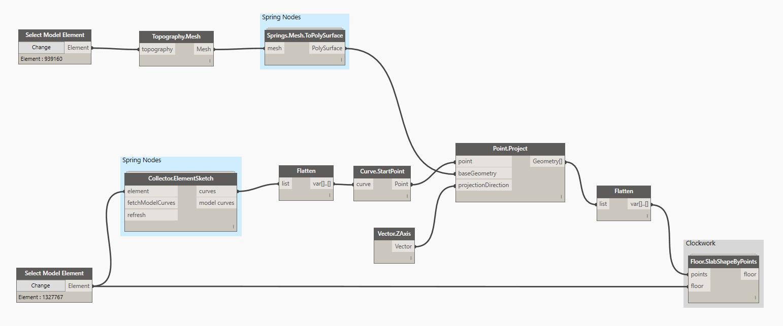 Make hardscape follow topo update landarchbim for Work floor meaning
